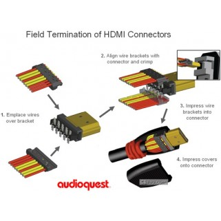Обжимной инструмент Audioquest HD Field Termination Crimping Tool