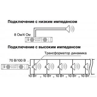 Усилитель Yamaha XDA-AMP5400RK