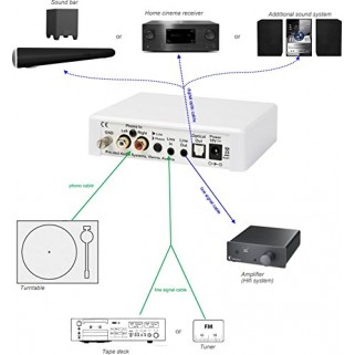 Фонокорректор Pro-Ject Optical Box E Phono Black