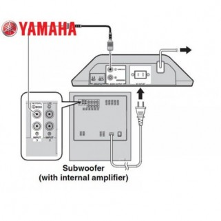 Беспроводное устройство для сабвуферов Yamaha SWK-W10 Black